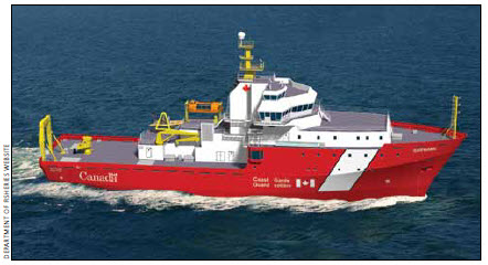 Vessel type and category: Offshore fisheries science vessels, non-combat