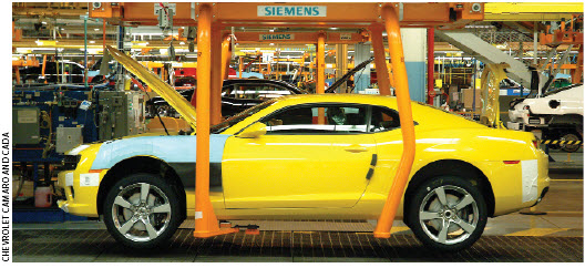 With the Panama deal signed, Canadian automobile exporters should benefit.