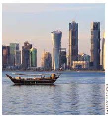 The skyline of Doha.