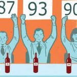The score on wine scores