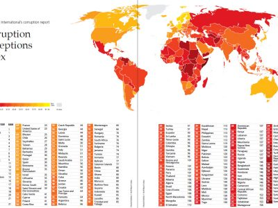 Transparency International's corruption report