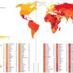 Transparency International's corruption report
