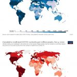 (Photo: Our world in data)